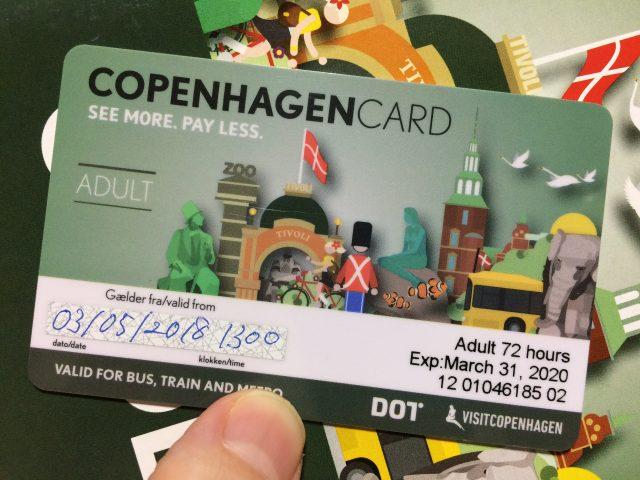 """Denmark_copenhagencard"""""""""""