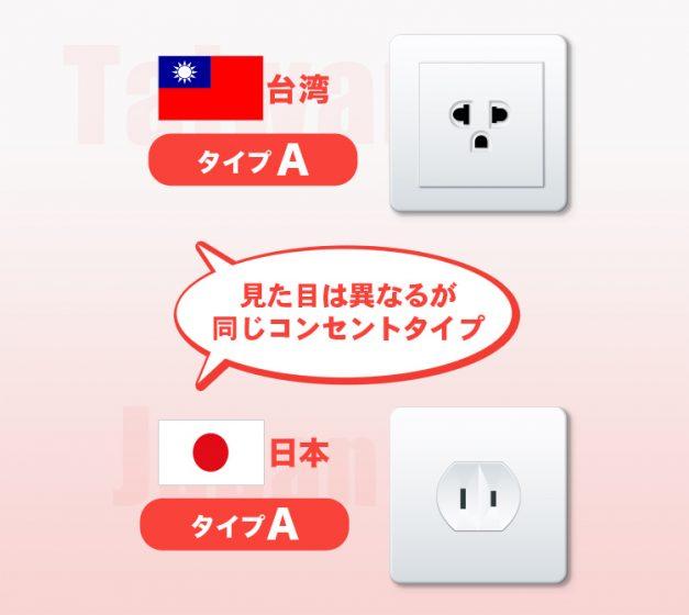 台湾と日本のコンセントタイプ比較