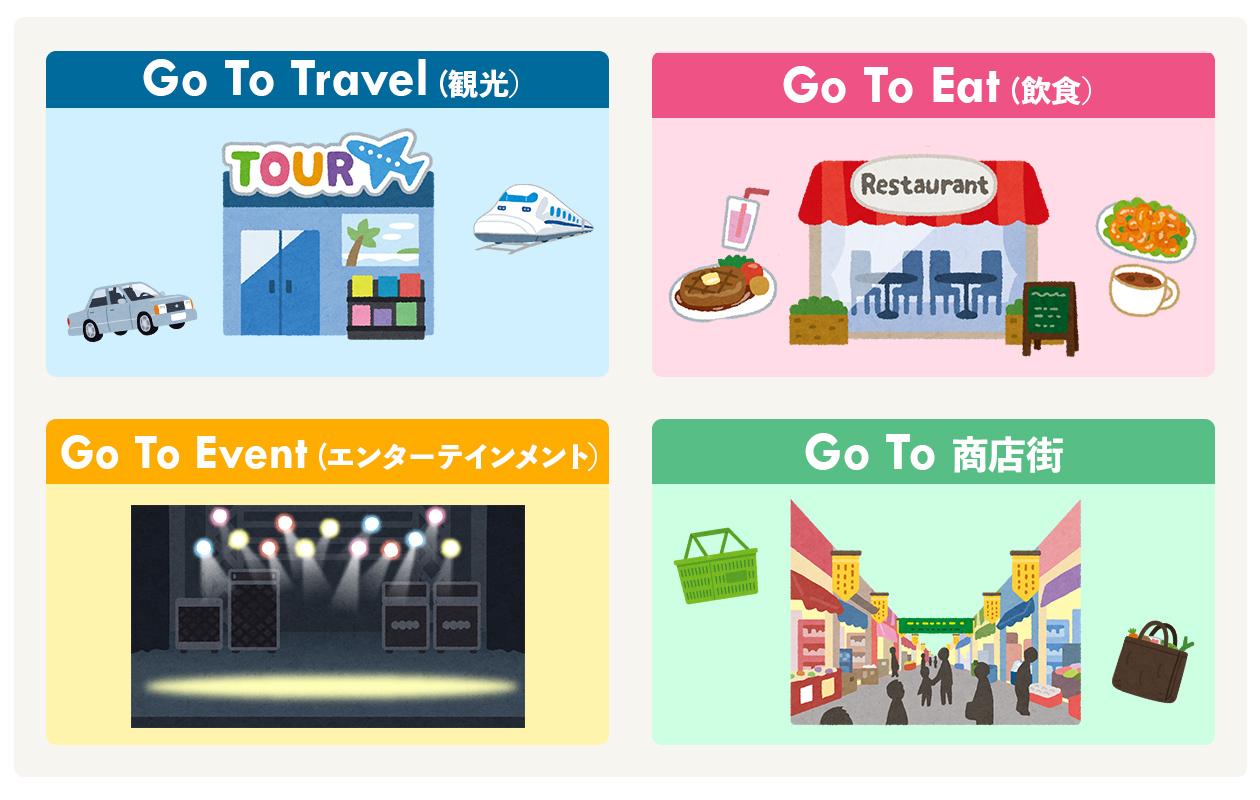 GOTOキャンペーン4つの事業